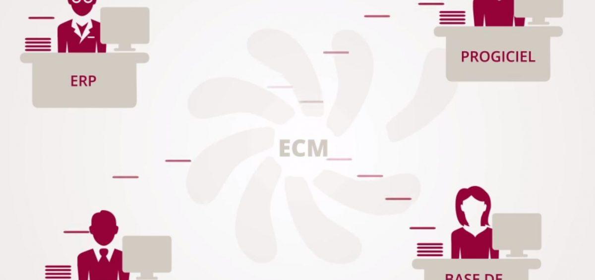 Questions à se poser avant de choisir un ECM
